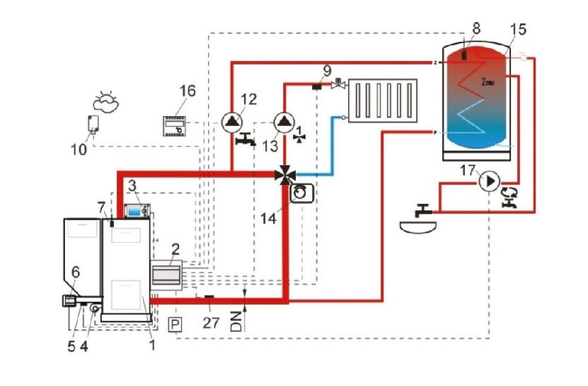 Apkures sistēmas principiālā shēma izmantojot 4 ceļu vārstu
